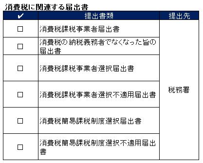 消費税チェックリスト
